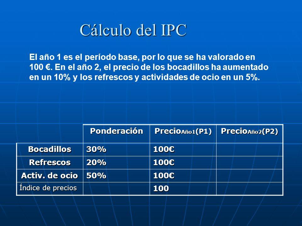 Cálculo del IPC El año 1 es el período base, por lo que se ha valorado en 100. En el año 2, el precio de los bocadillos ha aumentado en un 10% y los r