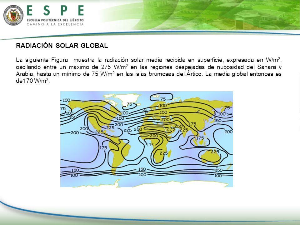 RADIACIÓN SOLAR GLOBAL La siguiente Figura muestra la radiación solar media recibida en superficie, expresada en W/m 2, oscilando entre un máximo de 2