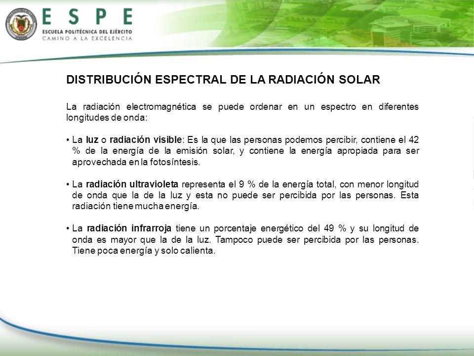 DISTRIBUCIÓN ESPECTRAL DE LA RADIACIÓN SOLAR La radiación electromagnética se puede ordenar en un espectro en diferentes longitudes de onda: La luz o