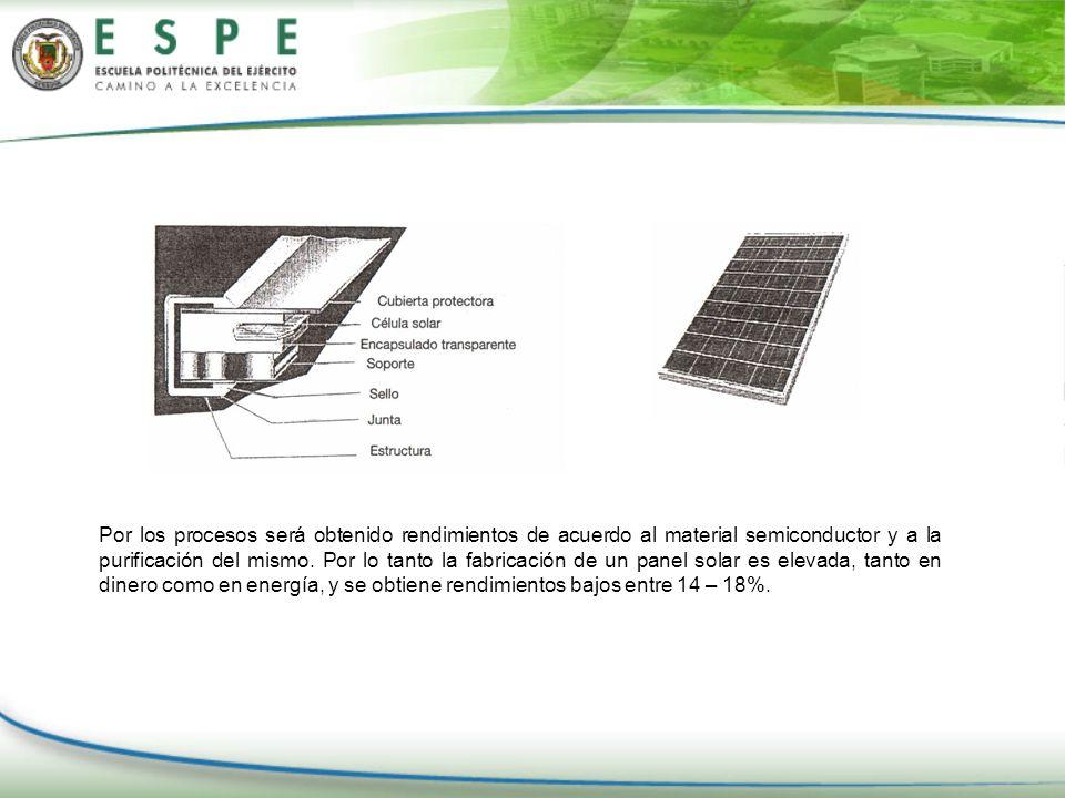 Por los procesos será obtenido rendimientos de acuerdo al material semiconductor y a la purificación del mismo. Por lo tanto la fabricación de un pane
