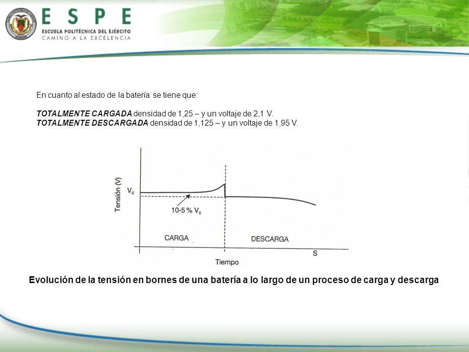 En cuanto al estado de la batería se tiene que: TOTALMENTE CARGADA densidad de 1,25 – y un voltaje de 2,1 V. TOTALMENTE DESCARGADA densidad de 1,125 –