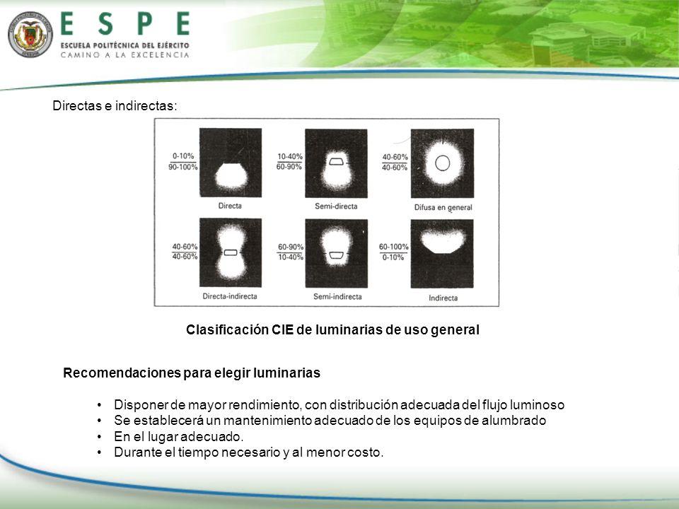 Directas e indirectas: Clasificación CIE de luminarias de uso general Recomendaciones para elegir luminarias Disponer de mayor rendimiento, con distri