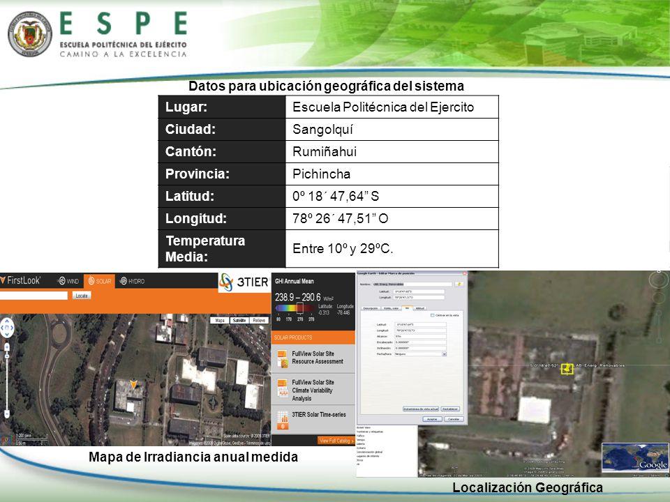Datos para ubicación geográfica del sistema Lugar:Escuela Politécnica del Ejercito Ciudad:Sangolquí Cantón:Rumiñahui Provincia:Pichincha Latitud:0º 18