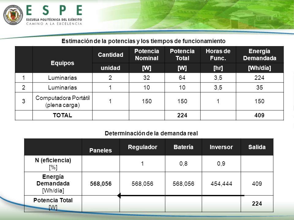 Determinación de la demanda real Paneles ReguladorBateríaInversorSalida N (eficiencia) [%] 10,80,9 Energía Demandada [Wh/día] 568,056 454,444409 Poten