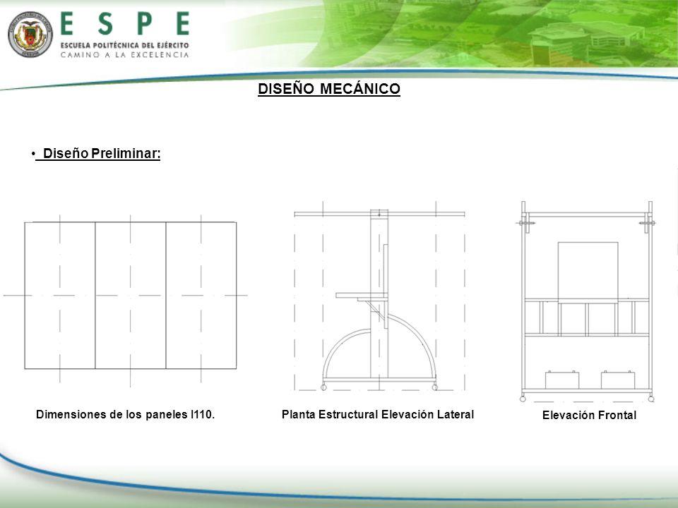 DISEÑO MECÁNICO Dimensiones de los paneles I110. Diseño Preliminar: Planta Estructural Elevación Lateral Elevación Frontal