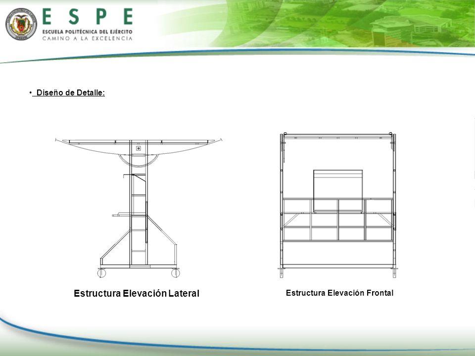 Diseño de Detalle: Estructura Elevación Lateral Estructura Elevación Frontal
