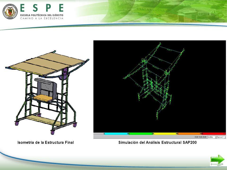 Isometría de la Estructura FinalSimulación del Análisis Estructural SAP200