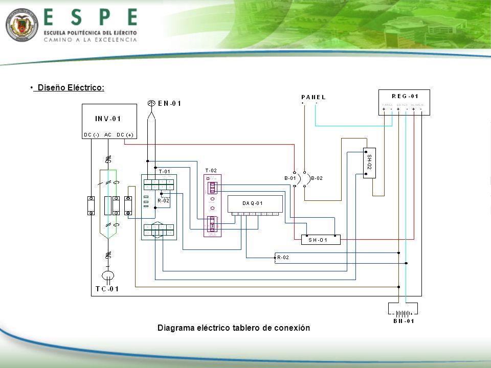 Diagrama eléctrico tablero de conexión Diseño Eléctrico:
