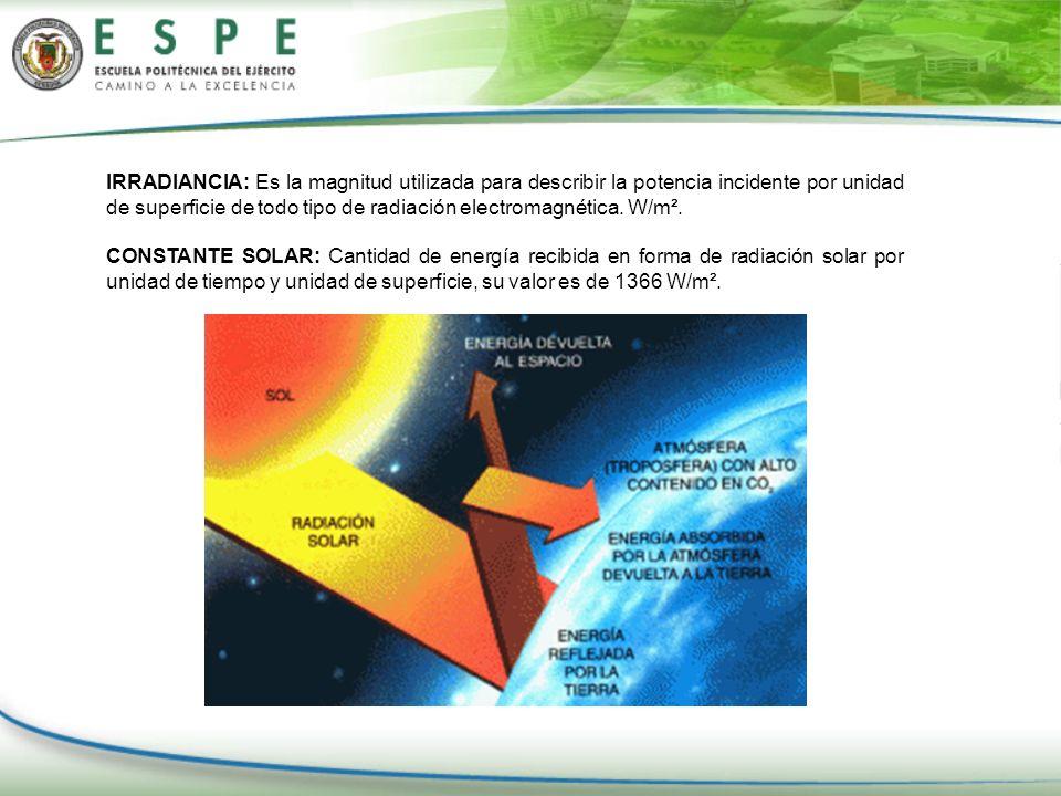 IRRADIANCIA: Es la magnitud utilizada para describir la potencia incidente por unidad de superficie de todo tipo de radiación electromagnética. W/m².