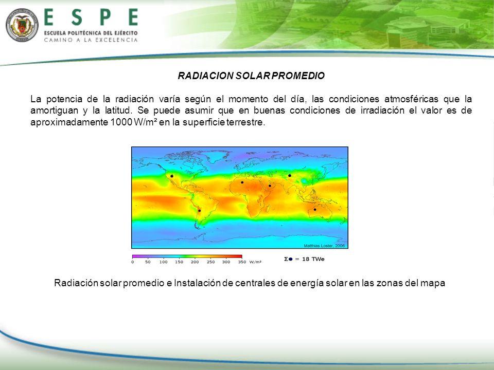 RADIACION SOLAR PROMEDIO La potencia de la radiación varía según el momento del día, las condiciones atmosféricas que la amortiguan y la latitud. Se p
