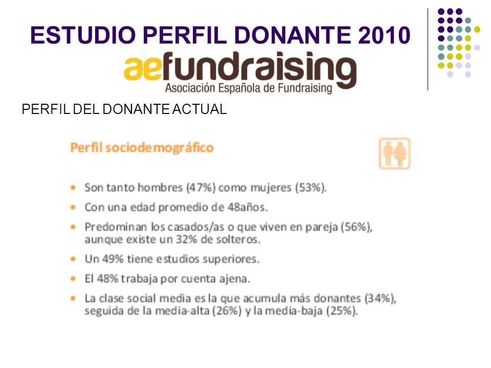 ESTUDIO PERFIL DONANTE 2010 PERFIL DEL DONANTE ACTUAL