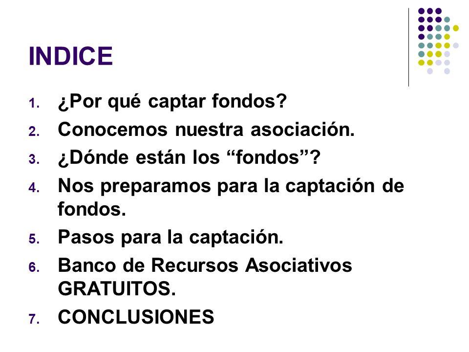 6.Banco de Recursos Asociativos GRATUITOS. PROYECTO MOZILLA: Software gestor de internet.