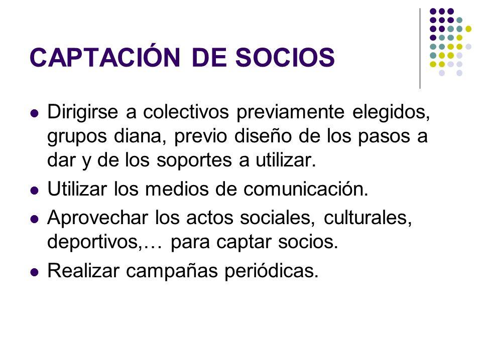 CAPTACIÓN DE SOCIOS Dirigirse a colectivos previamente elegidos, grupos diana, previo diseño de los pasos a dar y de los soportes a utilizar. Utilizar