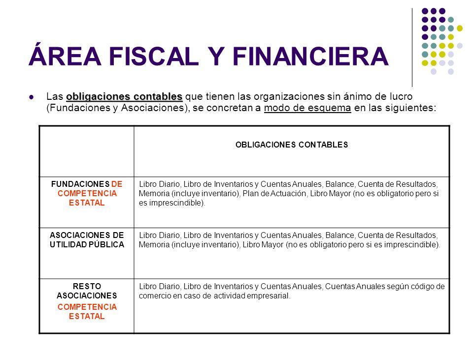 ÁREA FISCAL Y FINANCIERA obligaciones contables Las obligaciones contables que tienen las organizaciones sin ánimo de lucro (Fundaciones y Asociacione
