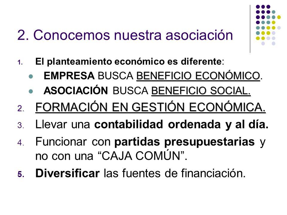 2. Conocemos nuestra asociación 1. El planteamiento económico es diferente: BENEFICIO ECONÓMICO EMPRESA BUSCA BENEFICIO ECONÓMICO. BENEFICIO SOCIAL. A