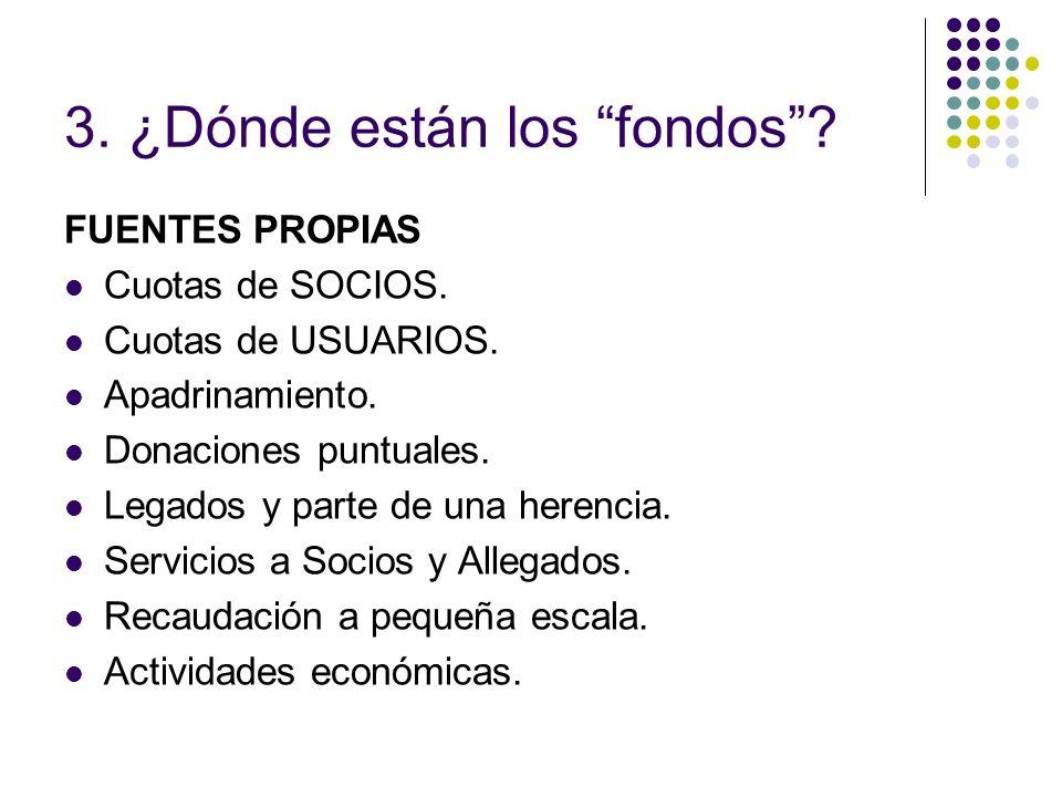 4.NOS PREPARAMOS CONSEJOS DE FUNDRAISING EN TIEMPOS DE CRISIS 8.