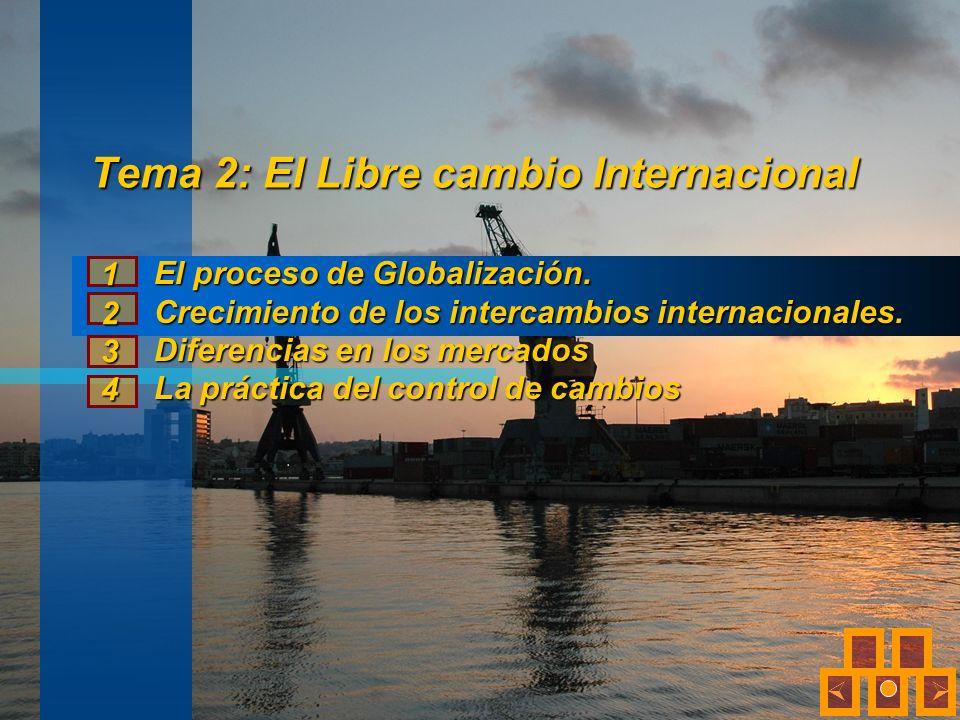 Tema 2: El Libre cambio Internacional El proceso de Globalización.