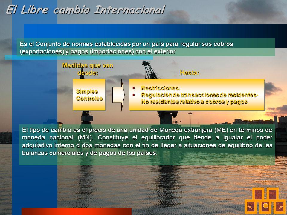 El Libre cambio Internacional Simples Controles Restricciones.
