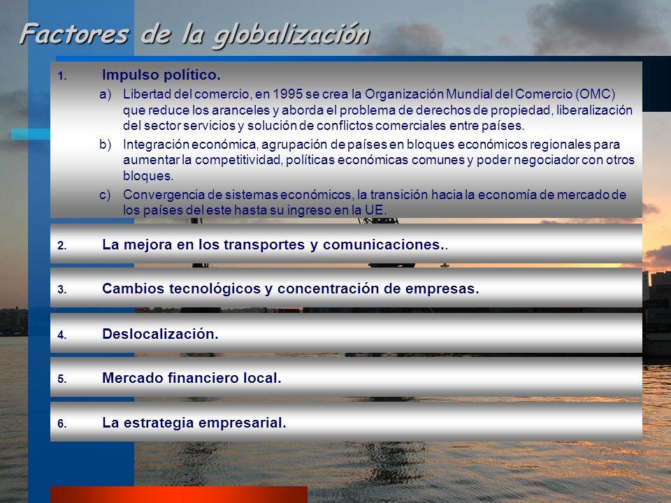Factores de la globalización 1. Impulso político.