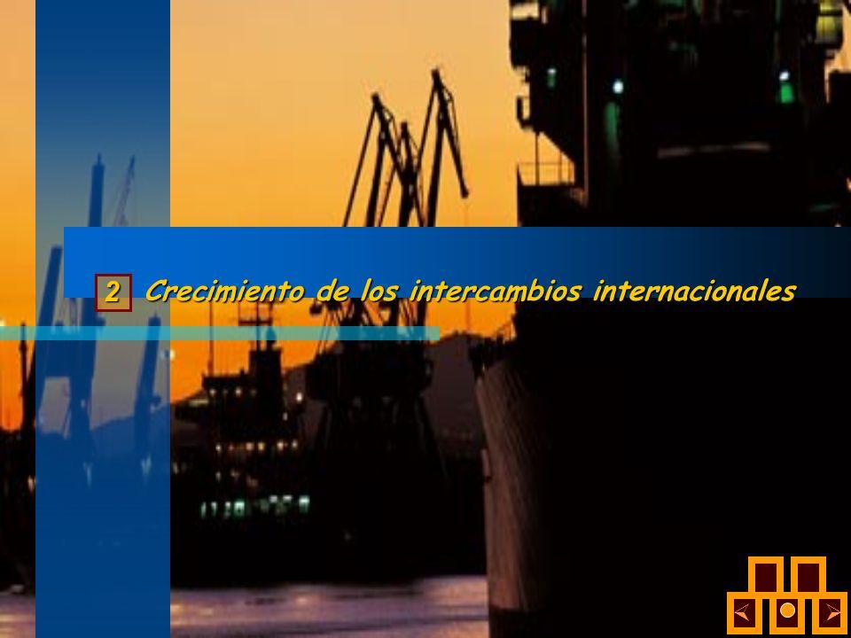 Crecimiento de los intercambios internacionales 2
