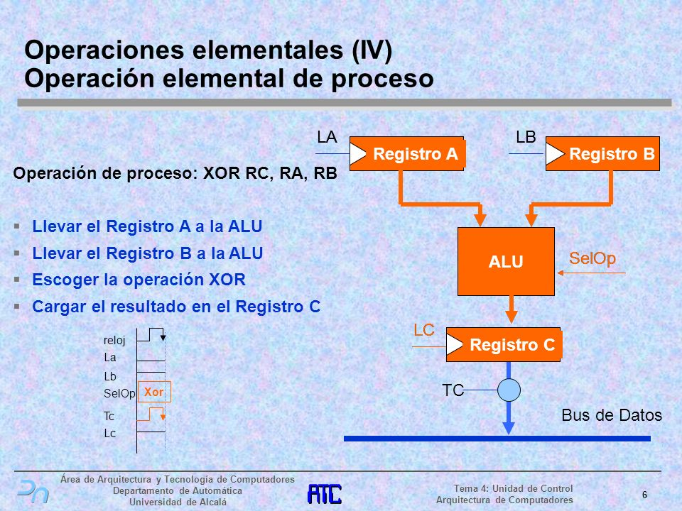 Área de Arquitectura y Tecnología de Computadores Departamento de Automática Universidad de Alcalá 17 Tema 4: Unidad de Control Arquitectura de Computadores Bus de Datos CP Lcp Bus de Direcciones Volcar el contenido de CP al bus de direcciones Ejemplo de un computador elemental (X) Unidad de direccionamiento (II) a la ALU Tcp Lcp Tcp