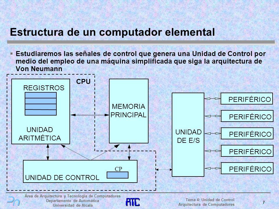 Área de Arquitectura y Tecnología de Computadores Departamento de Automática Universidad de Alcalá 8 Tema 4: Unidad de Control Arquitectura de Computadores Ejemplo de un computador elemental (I) Memoria principal (I) El bloque de memoria principal constará de los elementos siguientes: Pastilla o pastillas de memoria RAM Memoria Principal Señales de control Wr Mem Rd Buffer bidireccional al bus de datos Buffer Bidireccional Bus de Datos Registro de direcciones Ldir Reg Dir Bus de Direcciones