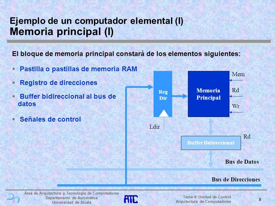 Área de Arquitectura y Tecnología de Computadores Departamento de Automática Universidad de Alcalá 9 Tema 4: Unidad de Control Arquitectura de Computadores Ejemplo de un computador elemental (II) Memoria principal (II) Memoria Principal Wr Mem Rd Buffer Bidireccional Bus de Datos Ldir Reg Dir Bus de Direcciones Cronograma del ciclo de lectura Mem Ldir Rd Wr reloj Dirección a leer Bus de Direcciones Ldir Reg Dir Memoria Principal Wr Mem Rd Buffer Bidireccional Mem Bus de Datos Memoria Principal Wr Mem Rd Buffer Bidireccional Bus de Datos Ldir Reg Dir Bus de Direcciones