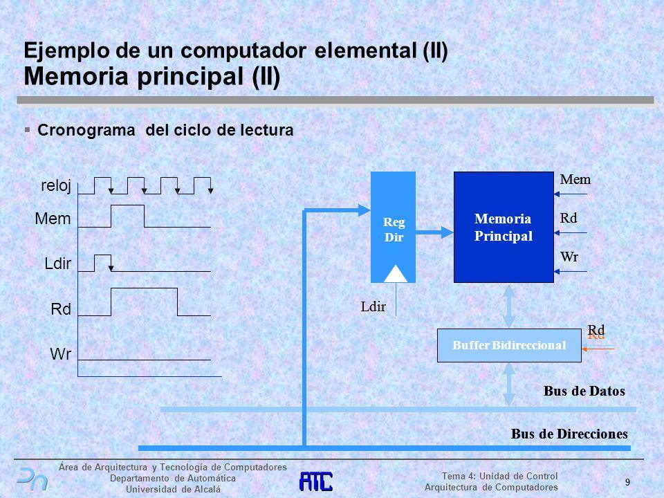 Área de Arquitectura y Tecnología de Computadores Departamento de Automática Universidad de Alcalá 10 Tema 4: Unidad de Control Arquitectura de Computadores Memoria Principal Wr Mem Rd Bus de Datos Ldir Reg Dir Bus de Direcciones Memoria Principal Wr Mem Rd Buffer Bidireccional Bus de Datos Ldir Reg Dir Bus de Direcciones Ejemplo de un computador elemental (III) Memoria principal (III) Memoria Principal Wr Mem Rd Buffer Bidireccional Bus de Datos Ldir Reg Dir Cronograma del ciclo de escritura Mem Ldir Rd Wr Dirección a escribir Dato a escribir Buffer Bidireccional Ldir Reg Dir Wr Mem Memoria Principal Memoria Principal Memoria Principal Wr Mem Rd Buffer Bidireccional Bus de Datos Ldir Reg Dir Bus de Direcciones