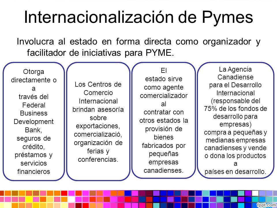 Internacionalización de Pymes Involucra al estado en forma directa como organizador y facilitador de iniciativas para PYME. Otorga directamente o a tr