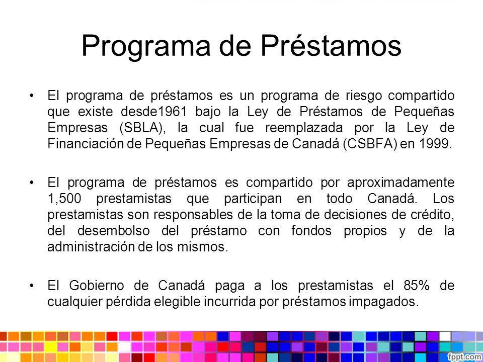 Programa de Préstamos El programa de préstamos es un programa de riesgo compartido que existe desde1961 bajo la Ley de Préstamos de Pequeñas Empresas