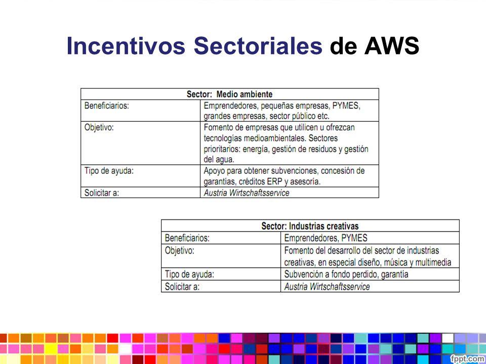 Referencias http://www.canadainternational.gc.ca/mexico- mexique/index.aspx?lang=spa&view=d http://embamex.sre.gob.mx/canada/ http://idbdocs.iadb.org/wsdocs/getdocument.aspx?docnu m=1442062 http://www.sedi.oas.org/ddse/documentos/TRABAJO/ne w_portfolio/Canada-PYME- The%20Canada%20Small%20Business%20Financing% 20Program-ESP.pdf