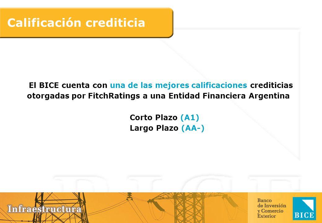 El BICE cuenta con una de las mejores calificaciones crediticias otorgadas por FitchRatings a una Entidad Financiera Argentina Corto Plazo (A1) Largo