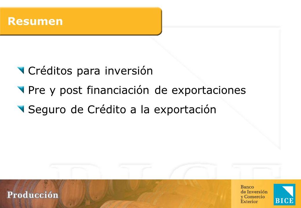 Créditos para inversión Pre y post financiación de exportaciones Seguro de Crédito a la exportación Resumen