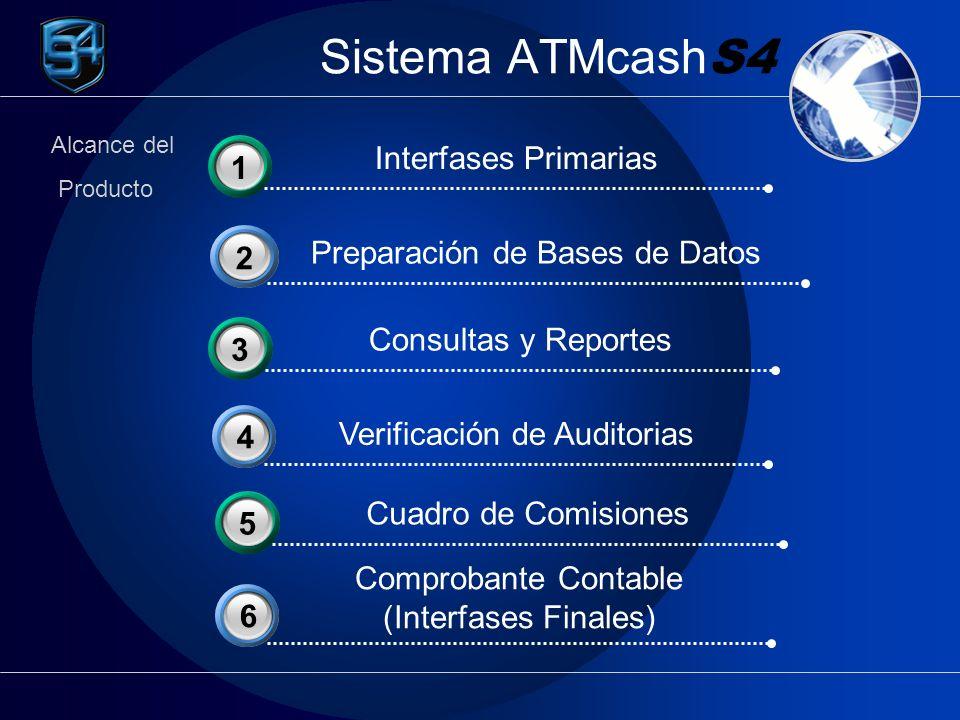 Sistema ATMcash S4 Preparación de Bases de Datos 2 Verificación de Auditorias 4 Interfases Primarias 31 Consultas y Reportes 33 Cuadro de Comisiones 35 Comprobante Contable (Interfases Finales) 6 Alcance del Producto