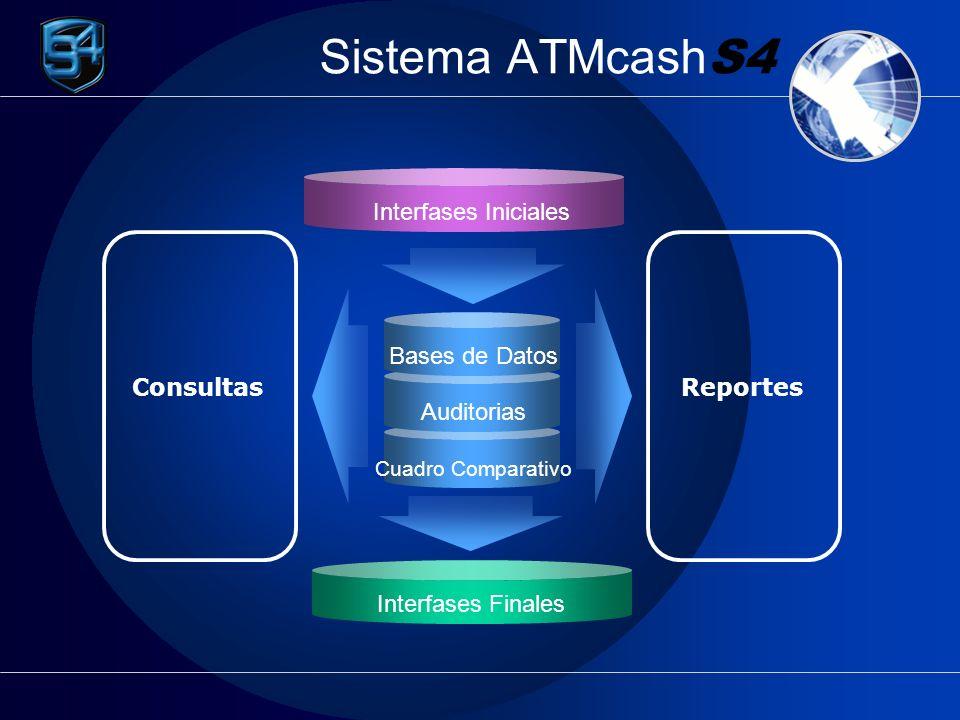 Sistema ATMcash S4 Bases de Datos Auditorias Cuadro Comparativo ConsultasReportes Interfases Iniciales Interfases Finales