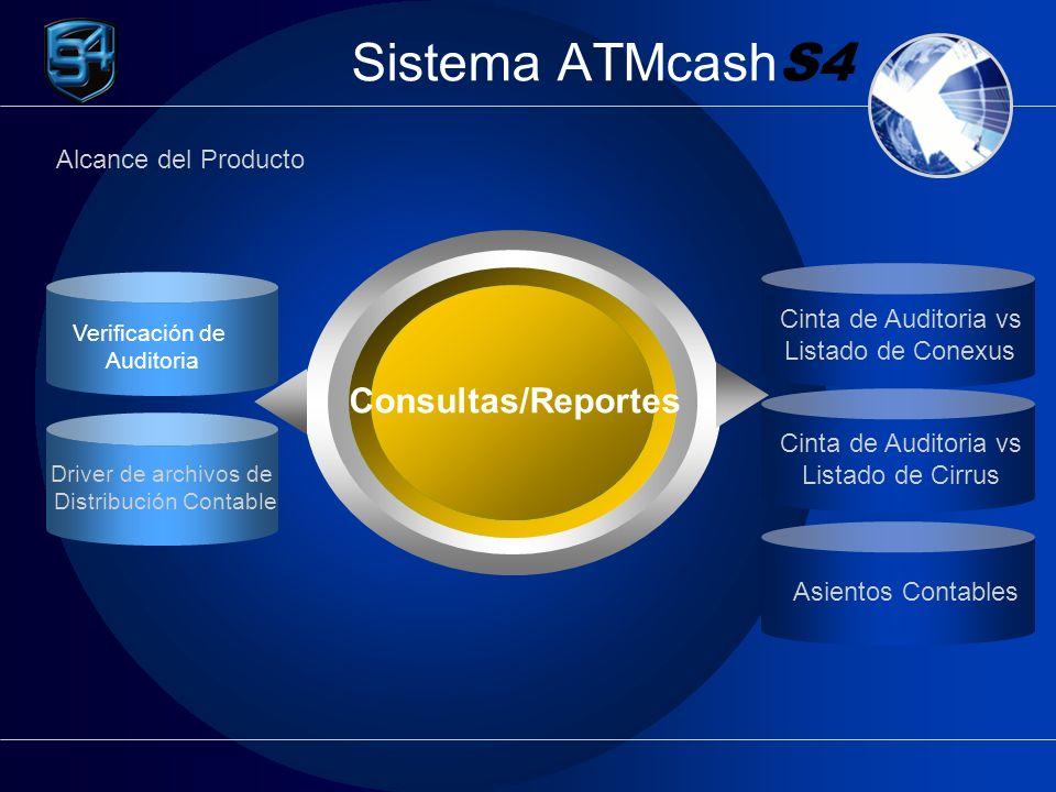 Sistema ATMcash S4 Consultas/Reportes Verificación de Auditoria Driver de archivos de Distribución Contable Cinta de Auditoria vs Listado de Conexus Cinta de Auditoria vs Listado de Cirrus Asientos Contables Alcance del Producto