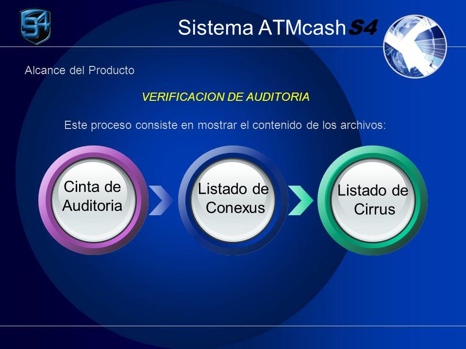 Sistema ATMcash S4 Cinta de Auditoria Listado de Conexus Listado de Cirrus Alcance del Producto VERIFICACION DE AUDITORIA Este proceso consiste en mos