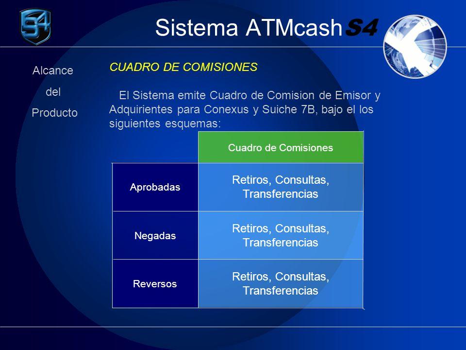 Sistema ATMcash S4 Retiros, Consultas, Transferencias Reversos Retiros, Consultas, Transferencias Negadas Retiros, Consultas, Transferencias Aprobadas
