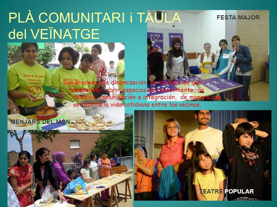 PLÀ COMUNITARI i TAULA del VEÏNATGE Son procesos de dinamización en los Barrios que pretenden abrir espacios de conocimiento, de relación, comunicació