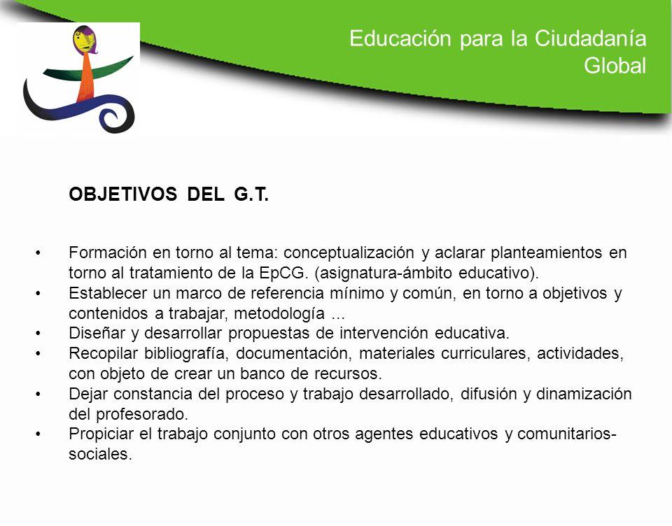 Formación en torno al tema: conceptualización y aclarar planteamientos en torno al tratamiento de la EpCG. (asignatura-ámbito educativo). Establecer u