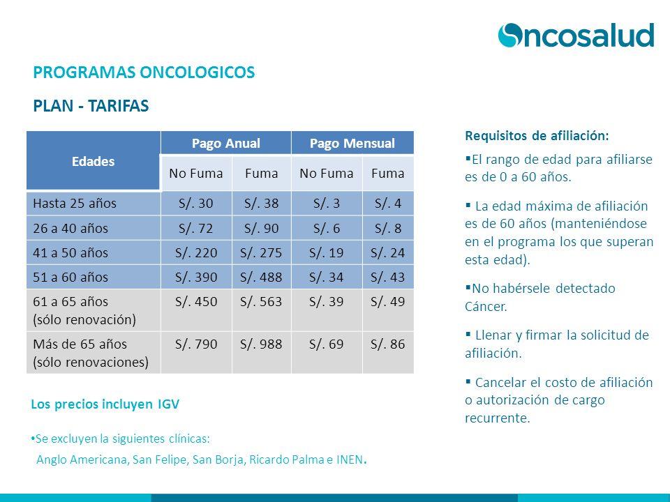 PROGRAMAS ONCOLOGICOS PLAN - TARIFAS Edades Pago AnualPago Mensual No FumaFumaNo FumaFuma Hasta 25 añosS/. 30S/. 38S/. 3S/. 4 26 a 40 añosS/. 72S/. 90