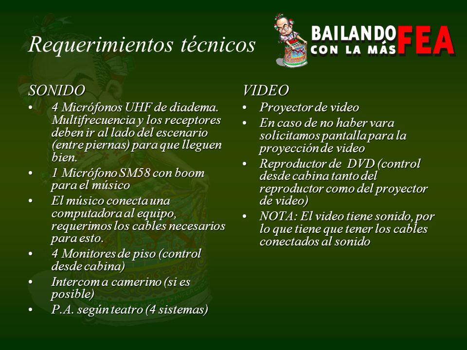 Requerimientos técnicos SONIDO 4 Micrófonos UHF de diadema.