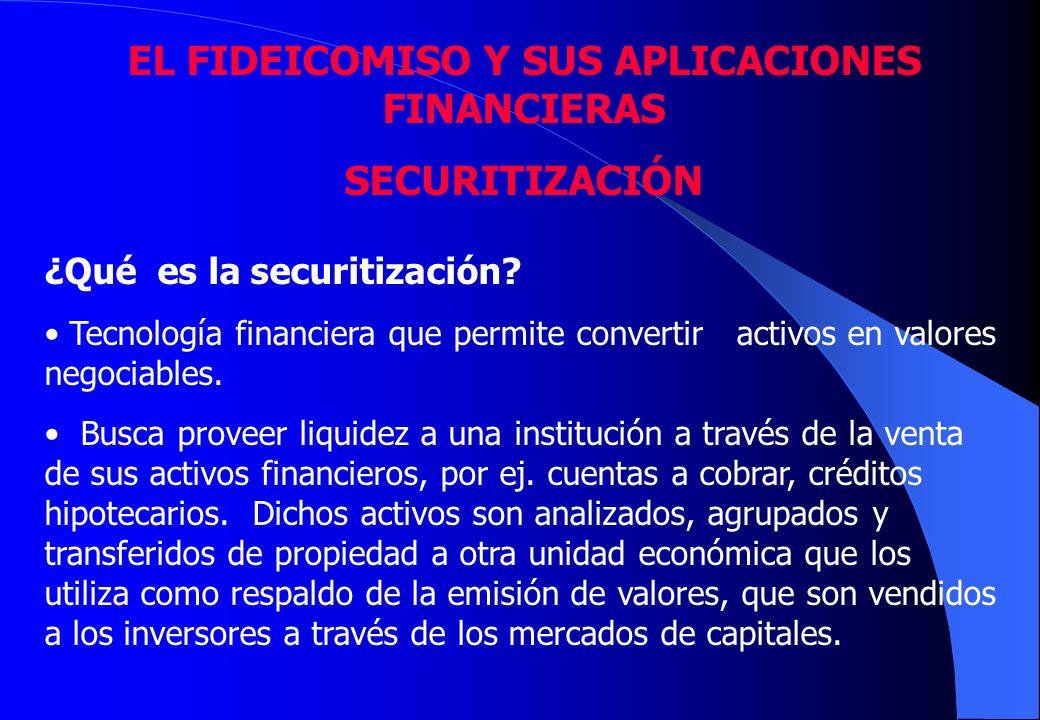 EL FIDEICOMISO Y SUS APLICACIONES FINANCIERAS SECURITIZACIÓN ¿Qué es la securitización.