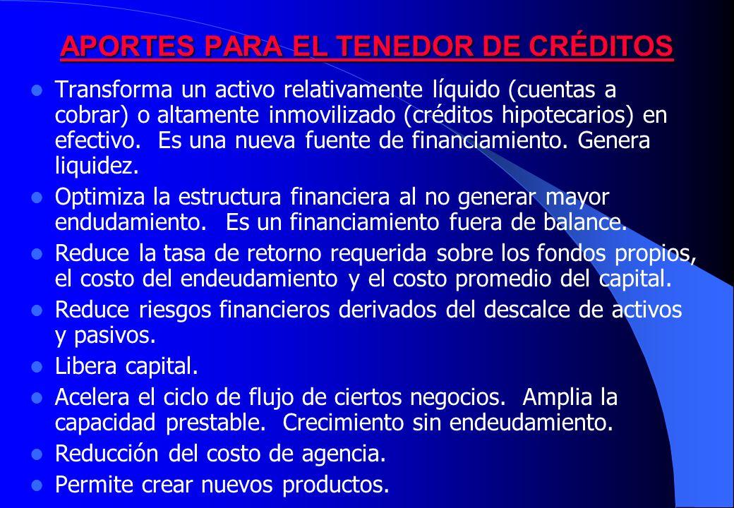 APORTES PARA EL TENEDOR DE CRÉDITOS Transforma un activo relativamente líquido (cuentas a cobrar) o altamente inmovilizado (créditos hipotecarios) en efectivo.