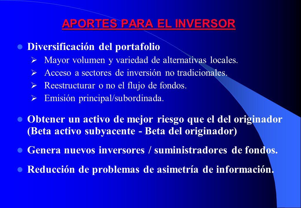 APORTES PARA EL INVERSOR Diversificación del portafolio Mayor volumen y variedad de alternativas locales.