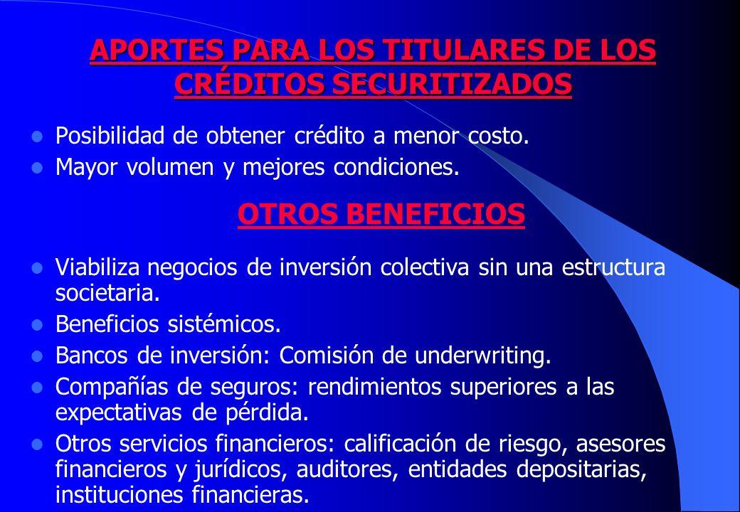 APORTES PARA LOS TITULARES DE LOS CRÉDITOS SECURITIZADOS Posibilidad de obtener crédito a menor costo.