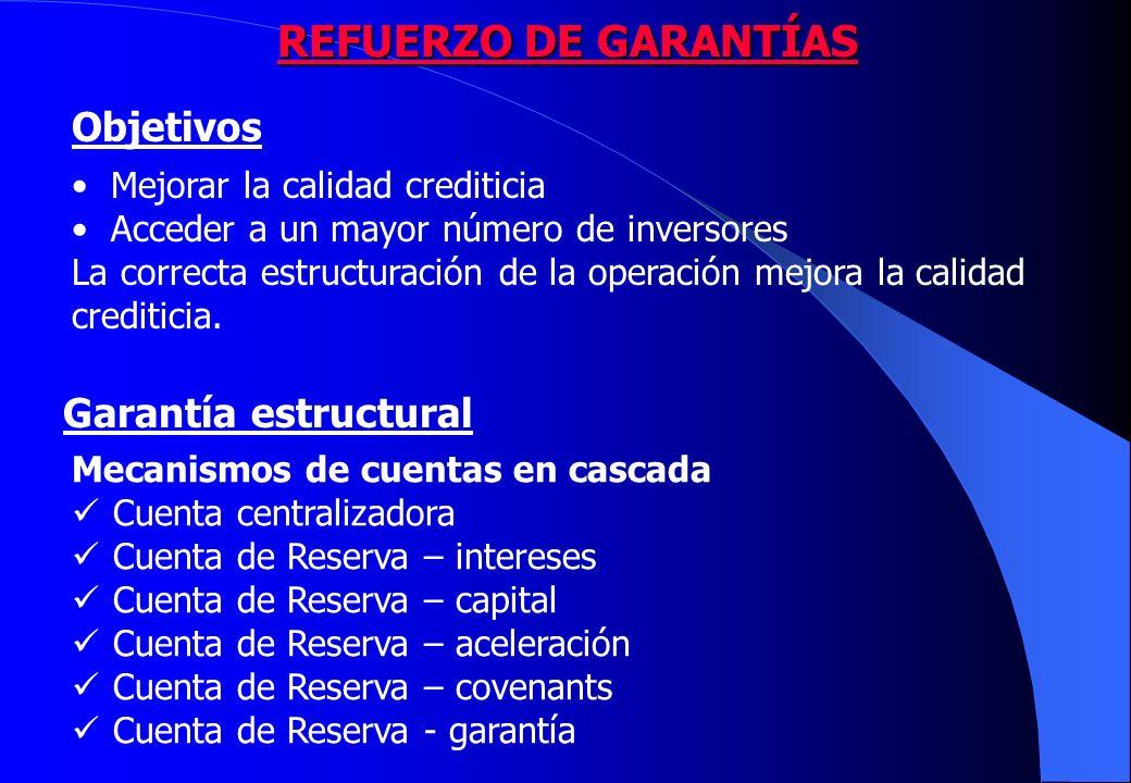 REFUERZO DE GARANTÍAS Objetivos Mejorar la calidad crediticia Acceder a un mayor número de inversores La correcta estructuración de la operación mejora la calidad crediticia.