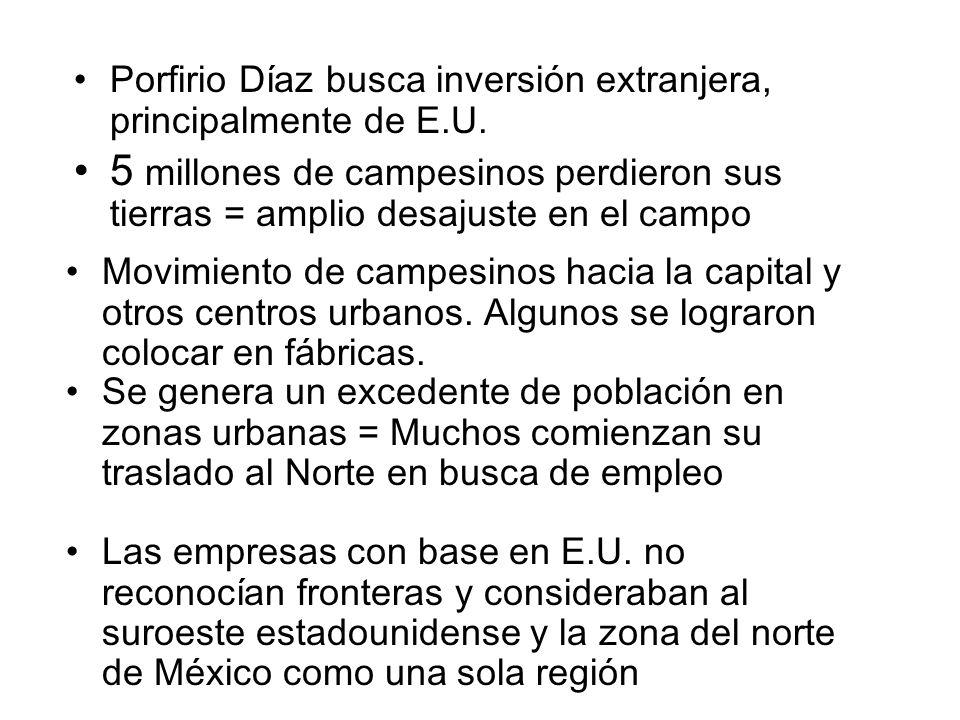 Porfirio Díaz busca inversión extranjera, principalmente de E.U. 5 millones de campesinos perdieron sus tierras = amplio desajuste en el campo Movimie