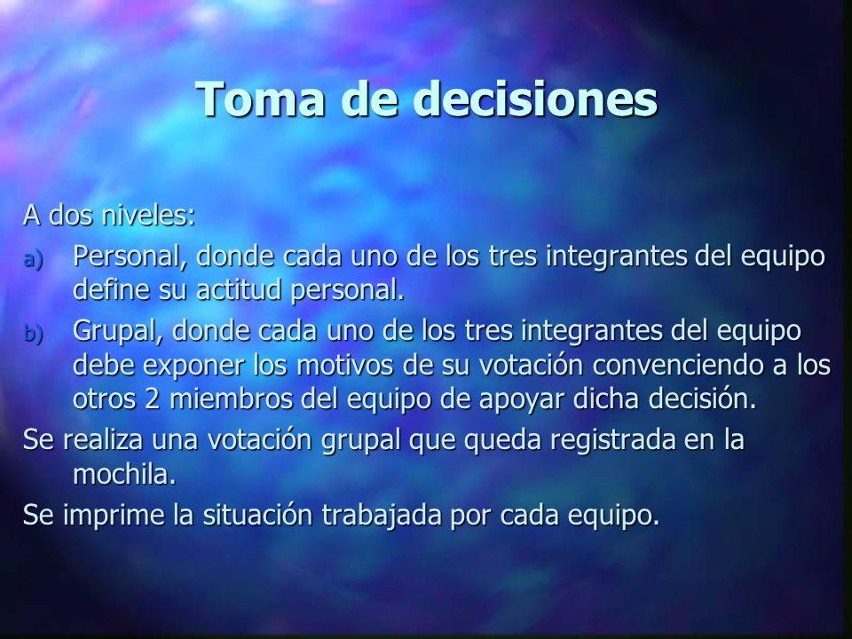Toma de decisiones A dos niveles: a) Personal, donde cada uno de los tres integrantes del equipo define su actitud personal. b) Grupal, donde cada uno