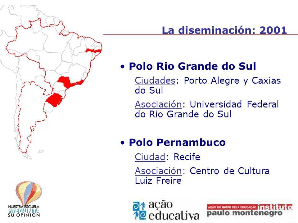 Polo Rio Grande do Sul Ciudades: Porto Alegre y Caxias do Sul Asociación: Universidad Federal do Rio Grande do Sul Polo Pernambuco Ciudad: Recife Asociación: Centro de Cultura Luiz Freire La diseminación: 2001
